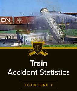 Train Accidents